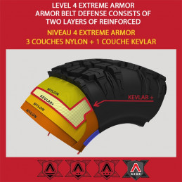 pneus arisun renforcé kevlar increvable 30x10-14